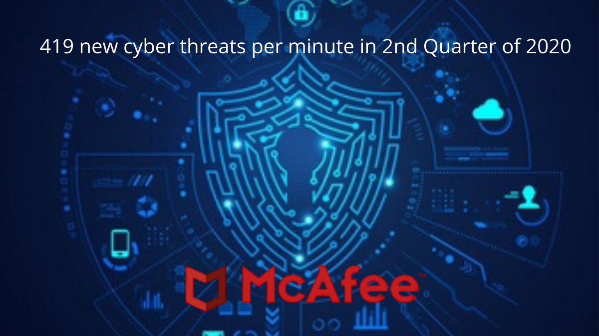 McAfee Blogs | IEMLabs